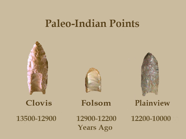 PH-Paleo-Indian Points